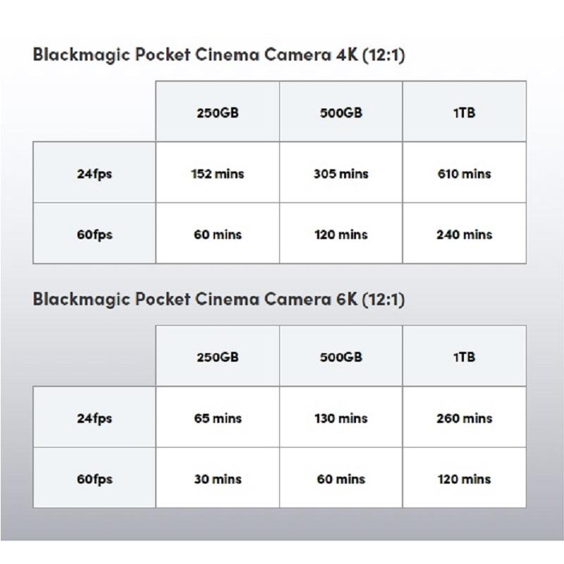 Black Magic Pocket Cinema Camera Media Chart